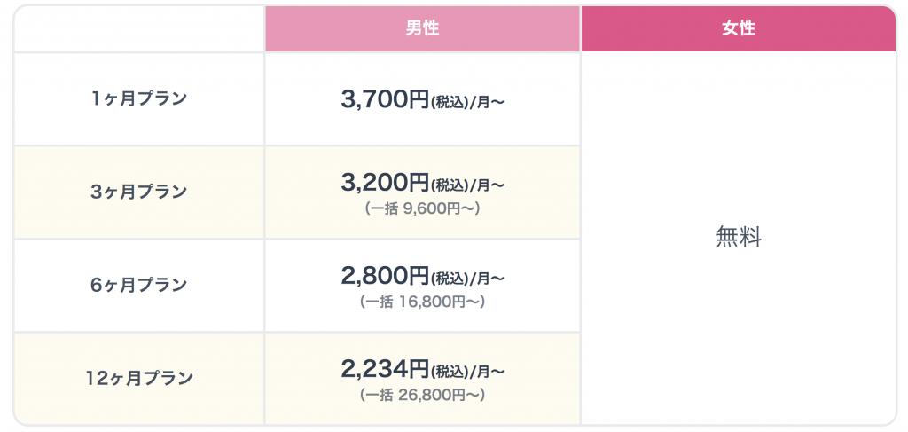 タップル_評判_料金プラン