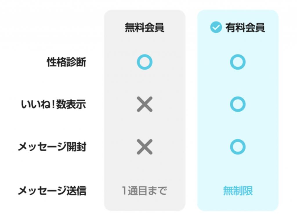 外国人_出会う_方法_マッチングアプリ_with_料金