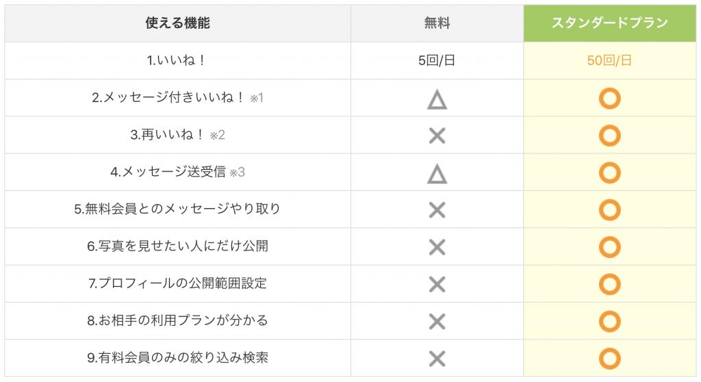 外国人_出会う_方法_マッチングアプリ_youbride_料金