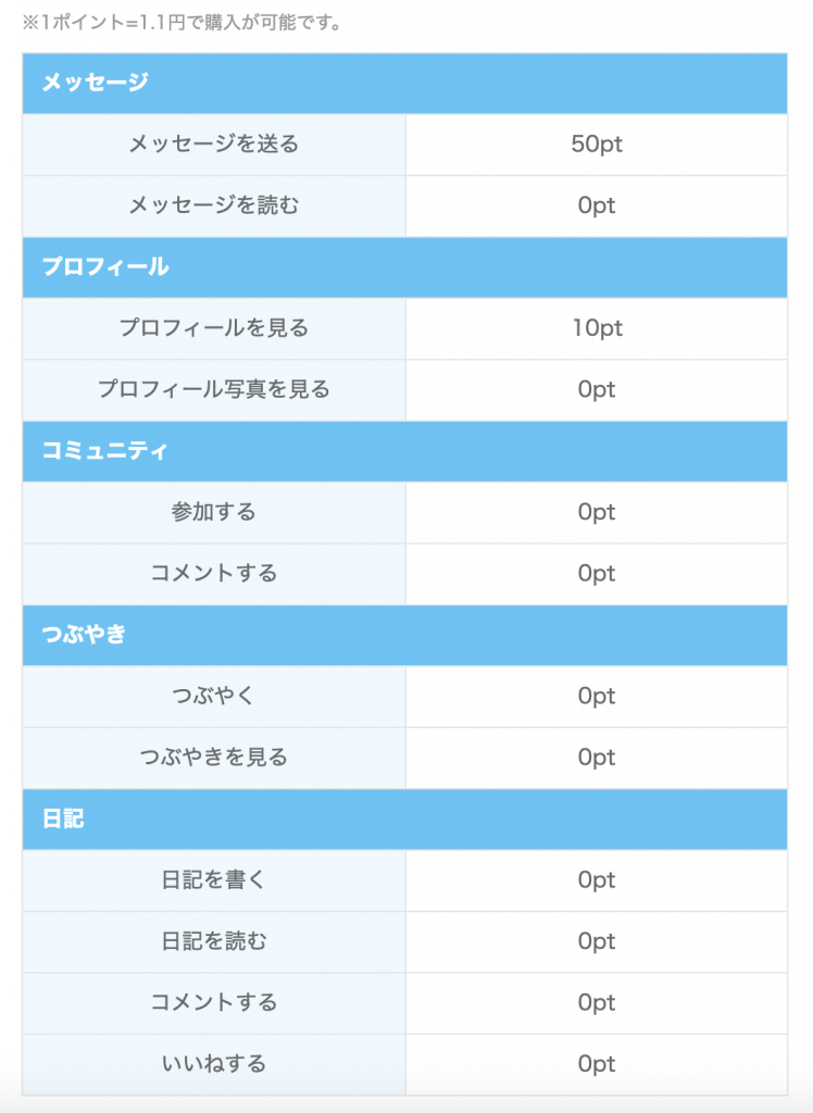 YYC 口コミ・評価 知恵袋