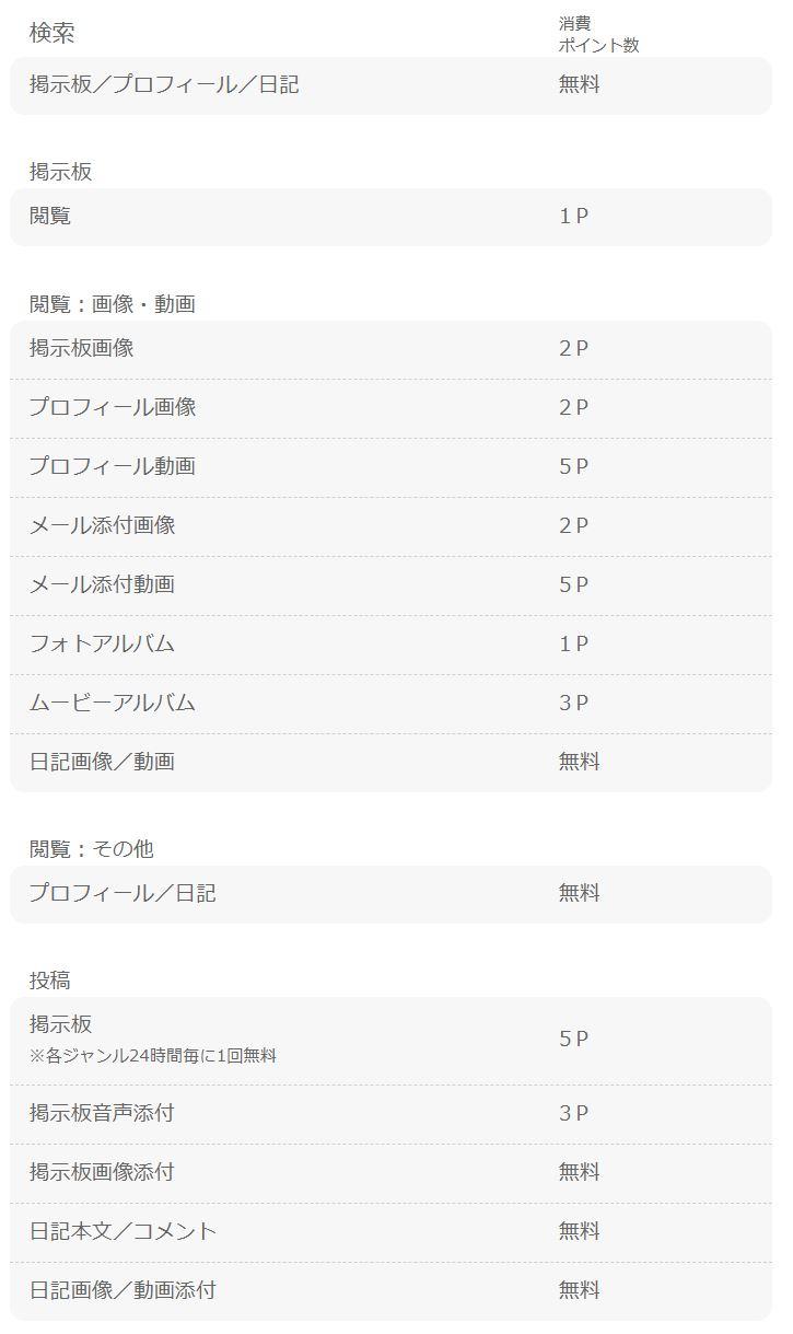 ハッピーメール_評判_料金_支払い方法_消費ポイント